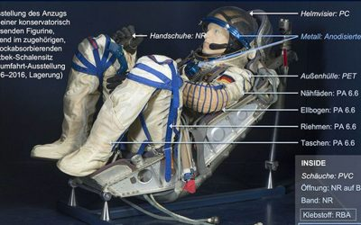 One Small Step For Fans: Historic Spacesuit To Go On Show