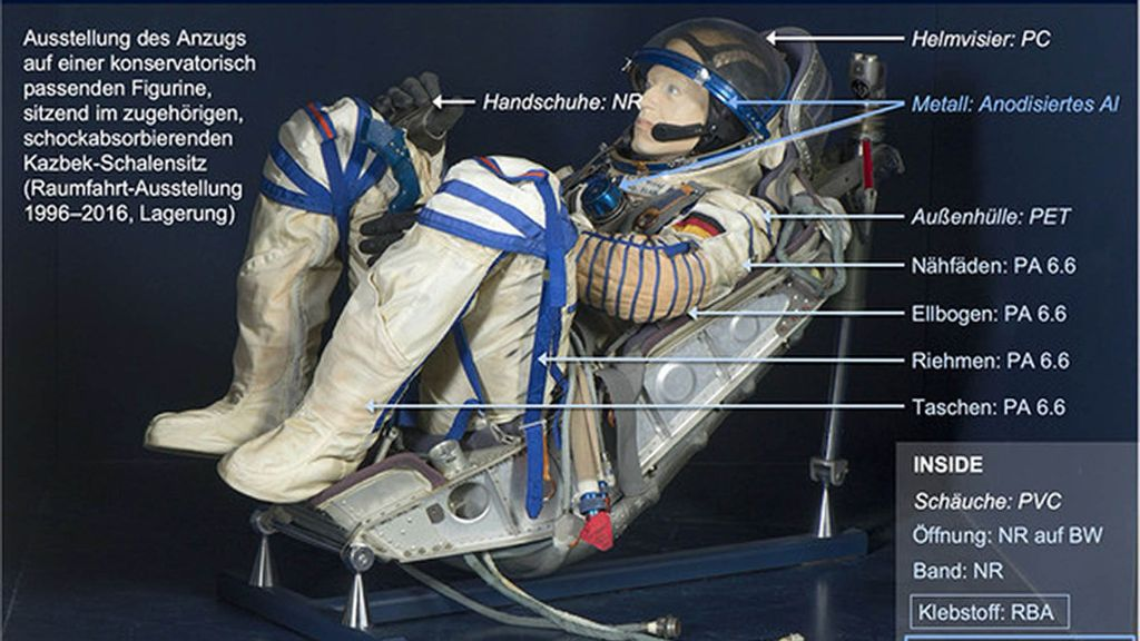 The spacesuit of German astronaut Klaus-Dietrich Flade will be restored by the Deutsches Museum in Munich, Germany. (Deutsches Museum/Zenger News)